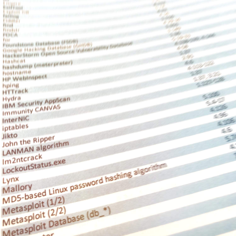 Index Giac Gpen Exam Tutorial – Coinfairy